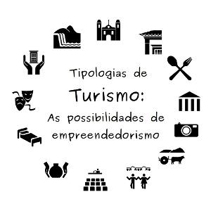 Semana de Turismo