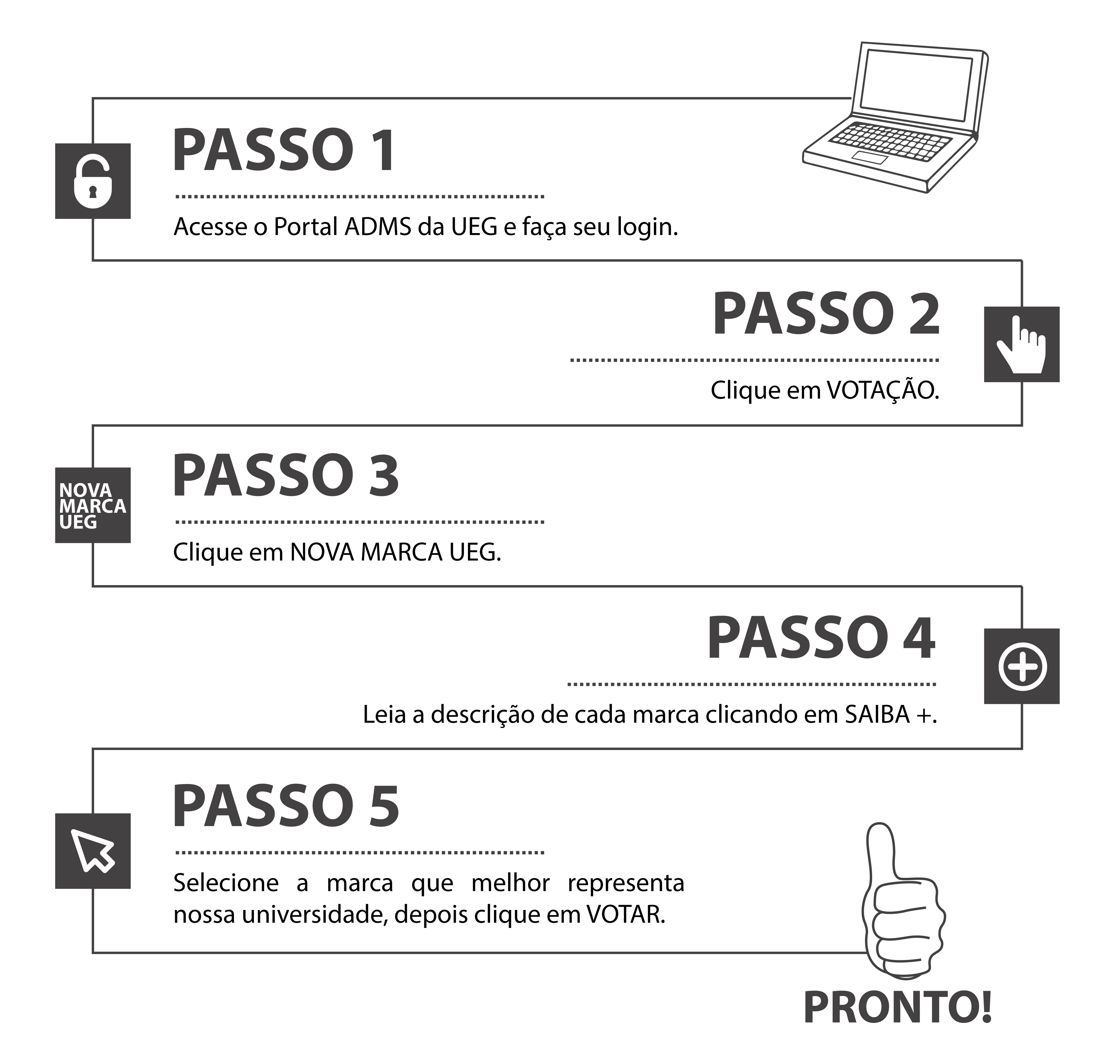 INFOGRAFICO_PASSO_A_PASSO__Escolha_nova_marca