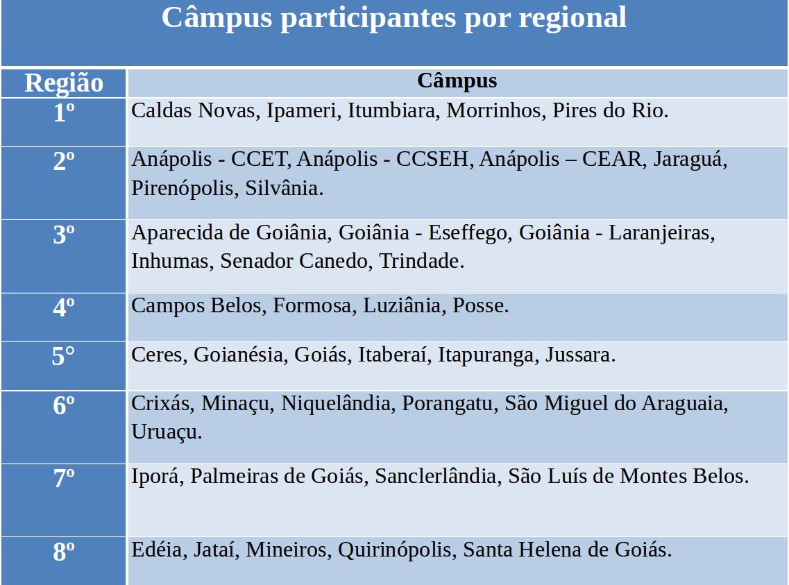 campusParticipantesRegional_1