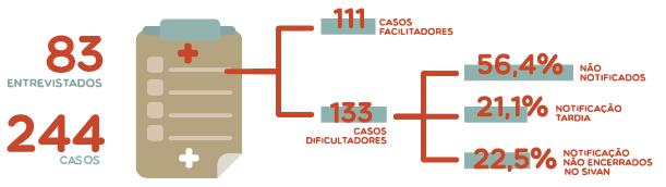 83_CASOS03