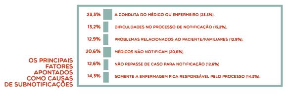 PRINCIPAIS_FATORES02
